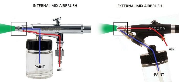 internal & external mixing airbrushes.