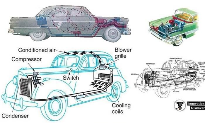 Historical Details about Early Air Conditioning Cars